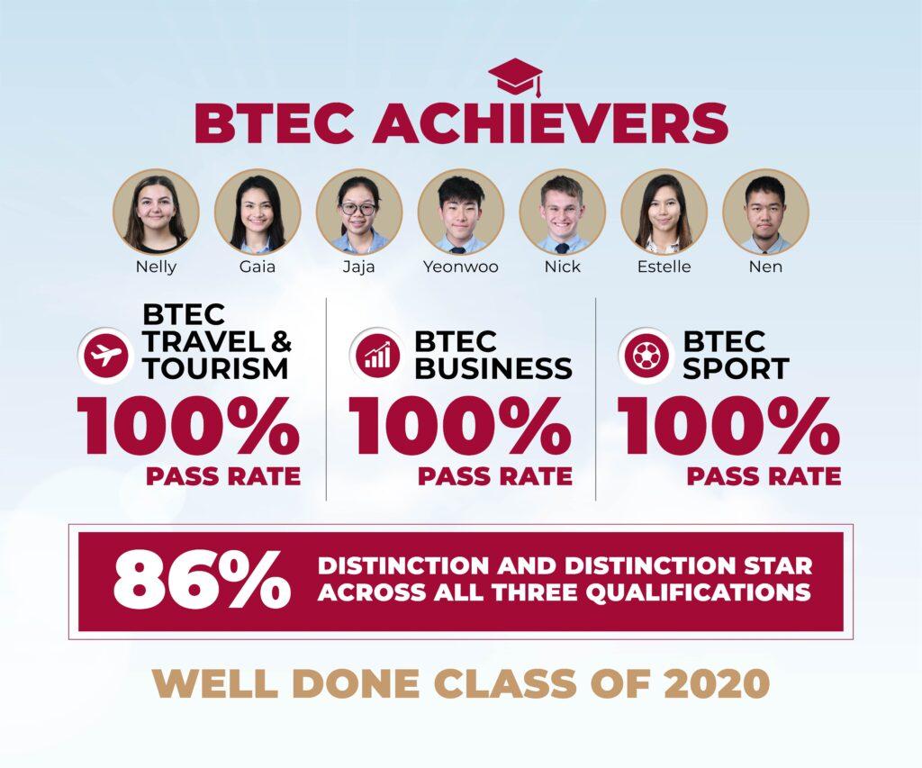 BIST_BTEC_Achievers_2020