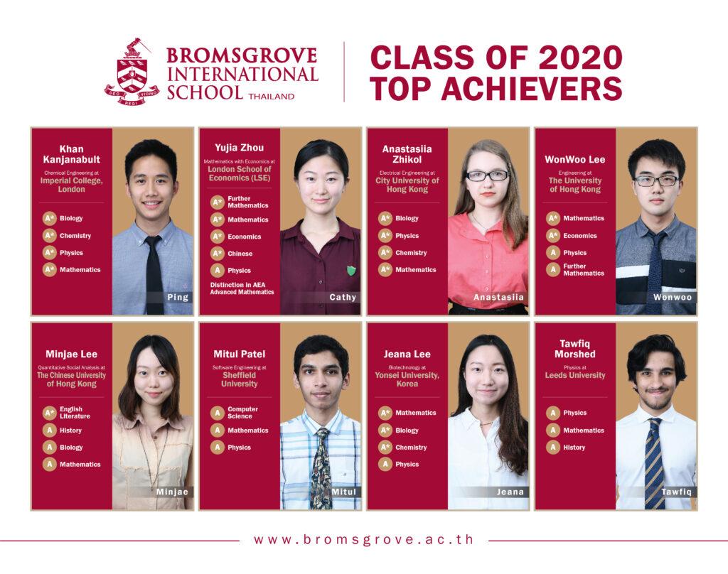 Classof2020_Top_Achievers