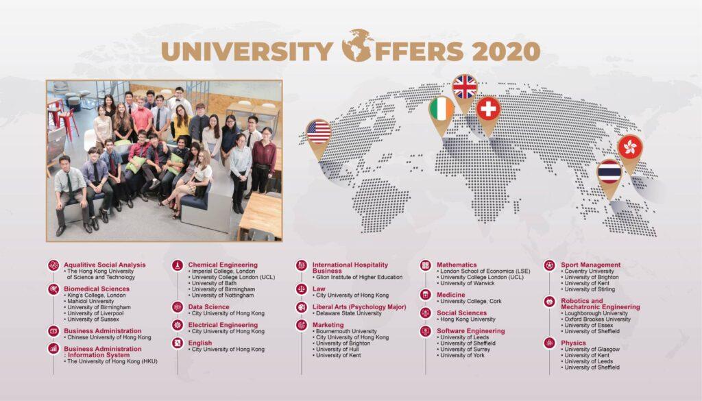 Class2020_Uni_offers